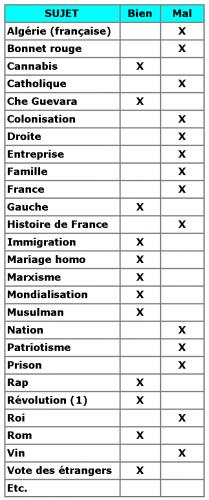 Nouveau Document Microsoft Office Publisher.png